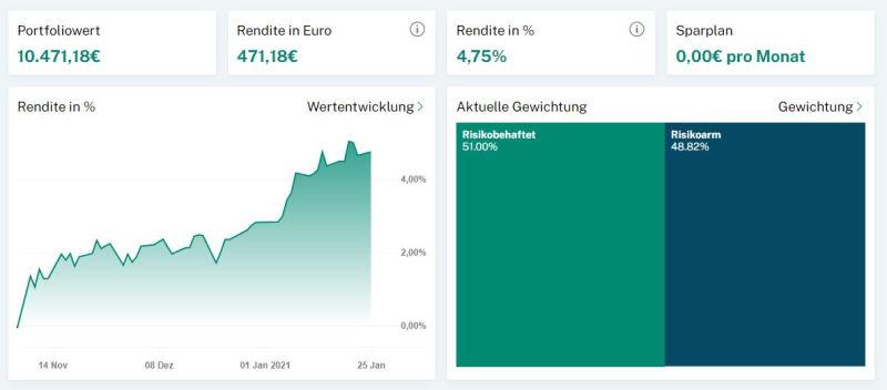gerd-kommer-capital-dashboard